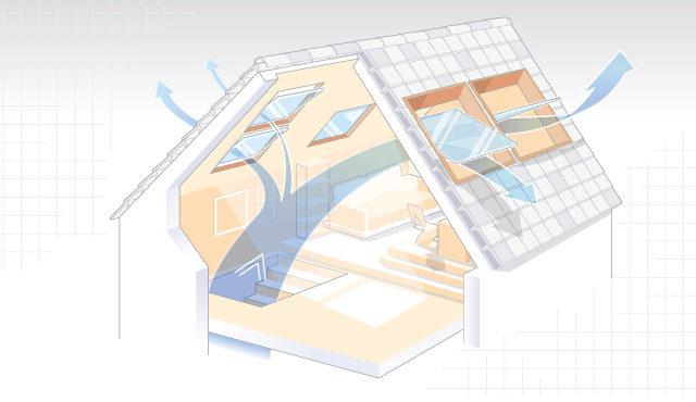 La ventilation - isolation des combles