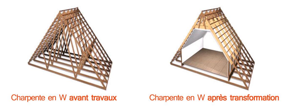 Transformation charpente