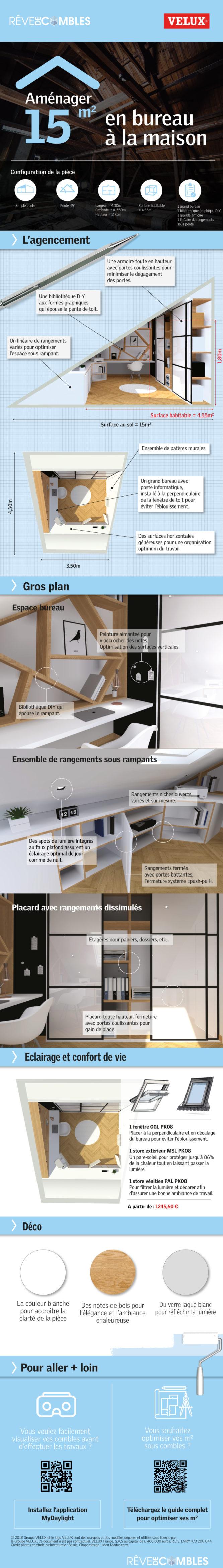 Infographie : Comment aménager 15m² en bureau sous les combles ?