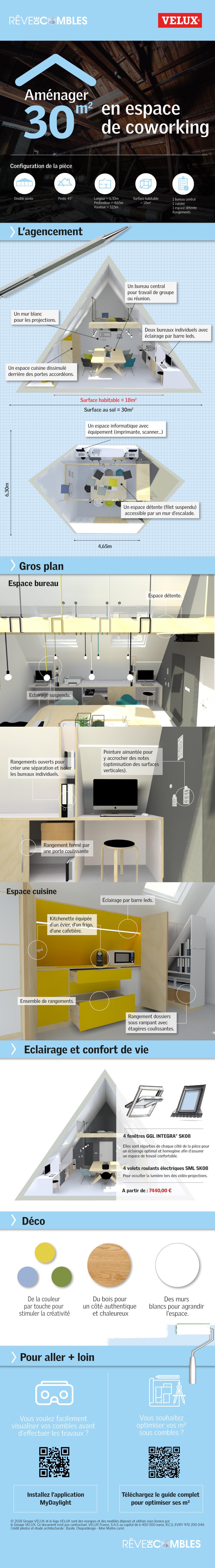 infographie-comment-amenager-petit-espace-combles-travail-coworking-maison