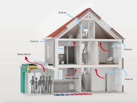 schéma-circulation-air-salle de bains-combles-astuces