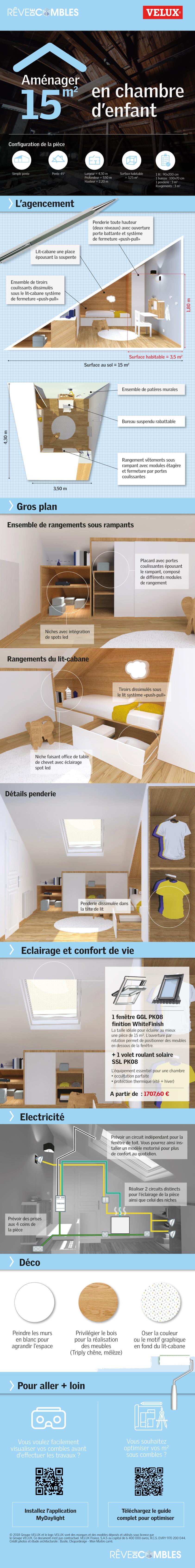 infographie-comment-amenager-15m2-chambre-enfant-combles-optimises