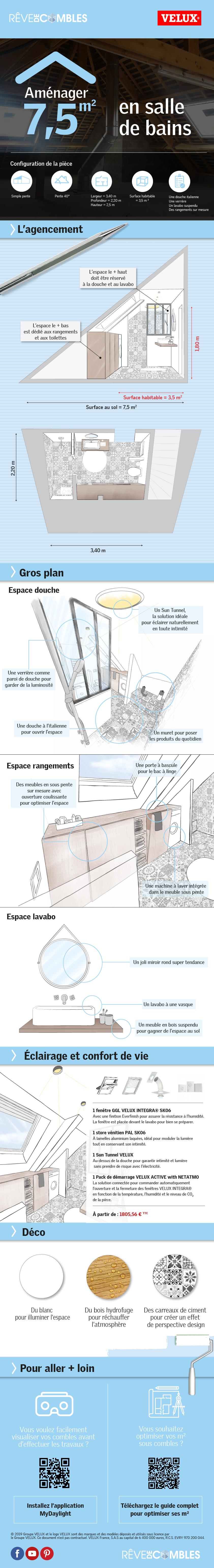 infographie-amenager-7,5m2-en-salle-de-bains